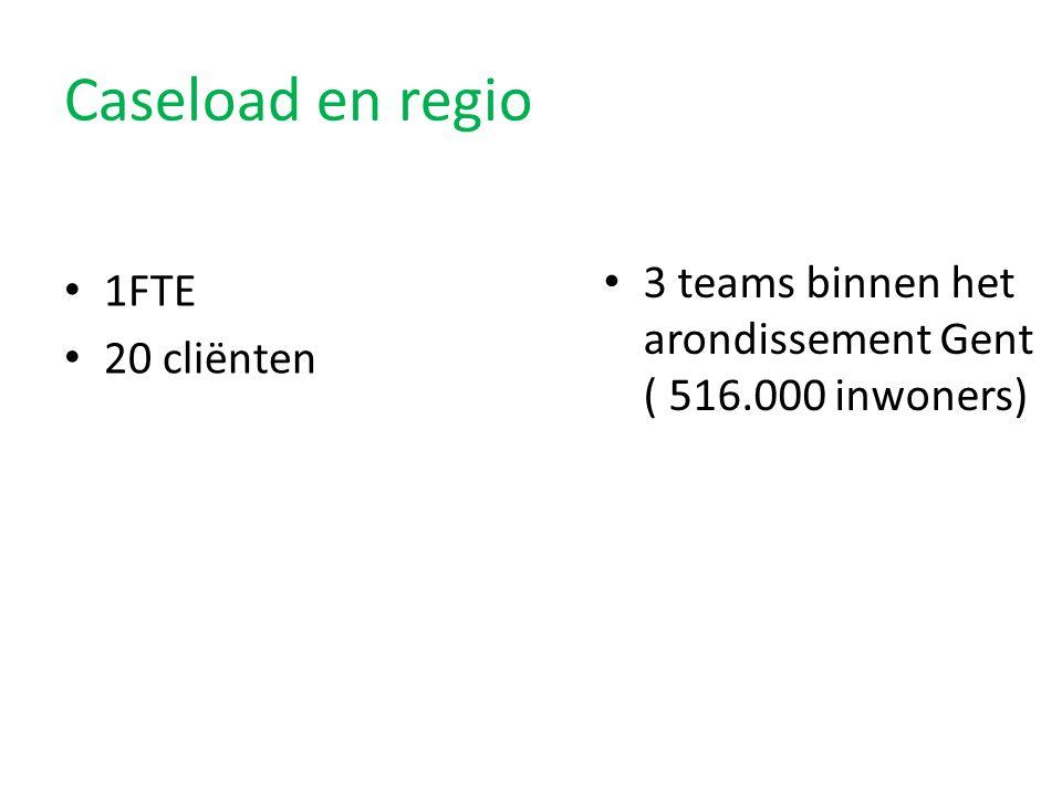 Caseload en regio 3 teams binnen het arondissement Gent ( 516.000 inwoners) 1FTE 20 cliënten