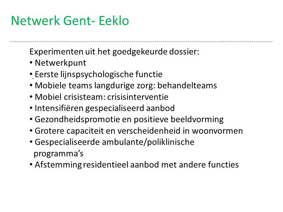 Netwerk Gent- Eeklo Experimenten uit het goedgekeurde dossier: