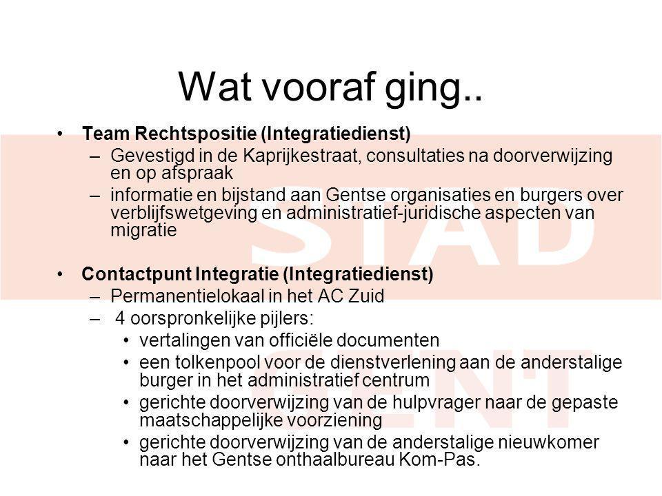 Wat vooraf ging.. Team Rechtspositie (Integratiedienst)