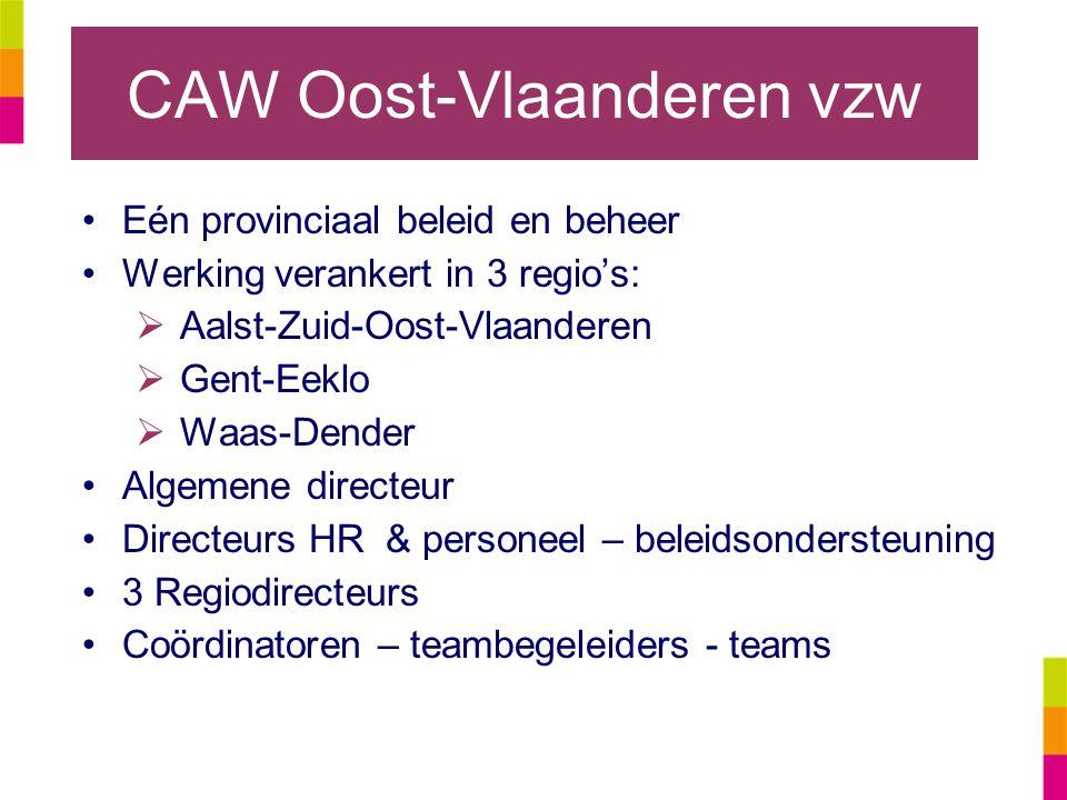 CAW Oost-Vlaanderen vzw