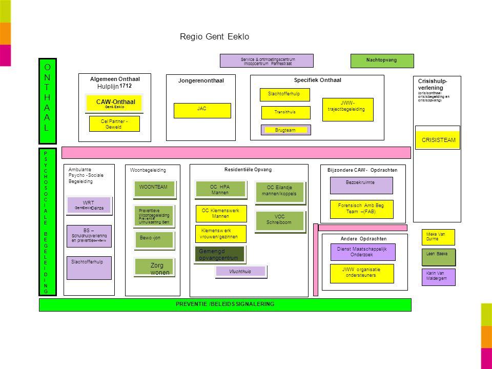Regio Gent Eeklo O N T H A L Hulplijn CAW Zorg wonen Specifie