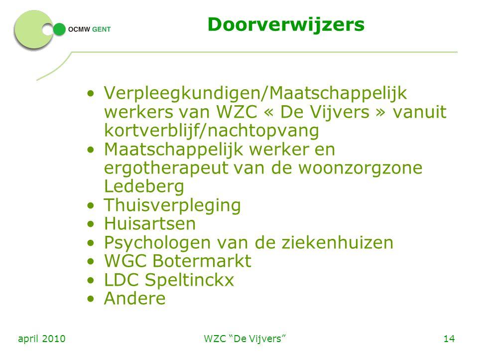 Doorverwijzers Verpleegkundigen/Maatschappelijk werkers van WZC « De Vijvers » vanuit kortverblijf/nachtopvang.