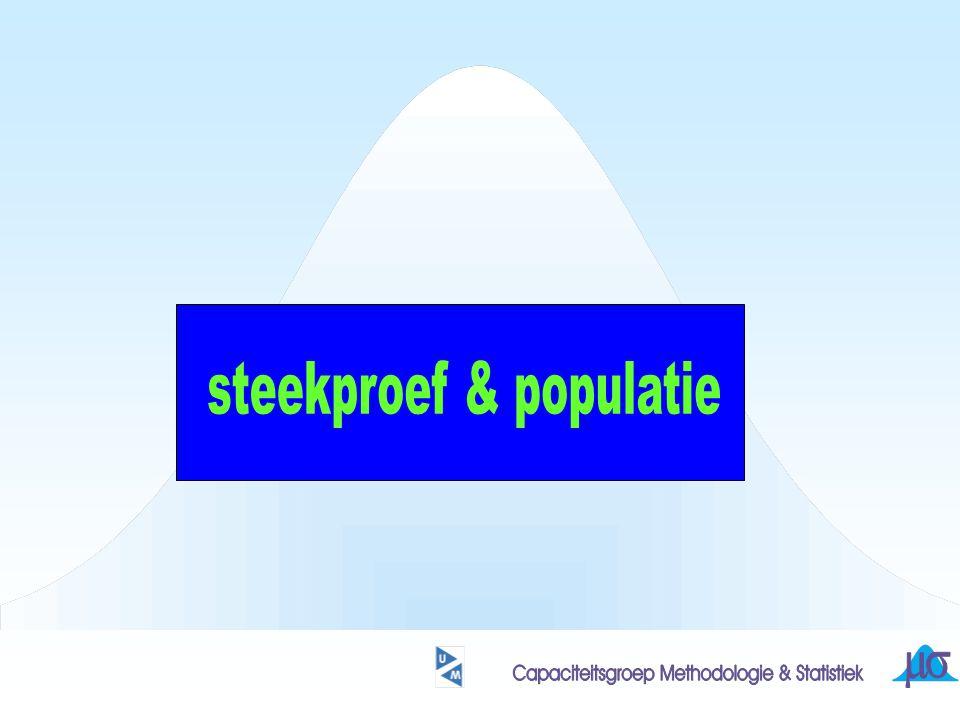 steekproef & populatie