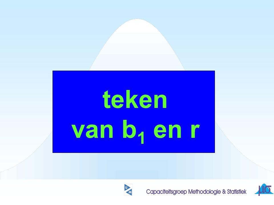 teken van b1 en r
