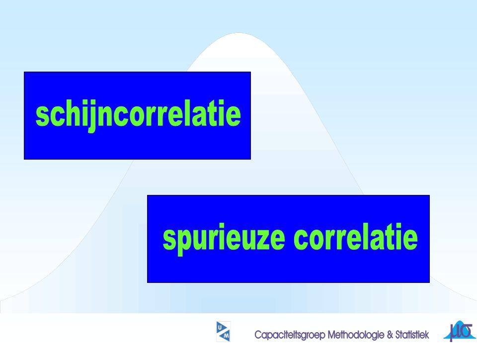 schijncorrelatie spurieuze correlatie
