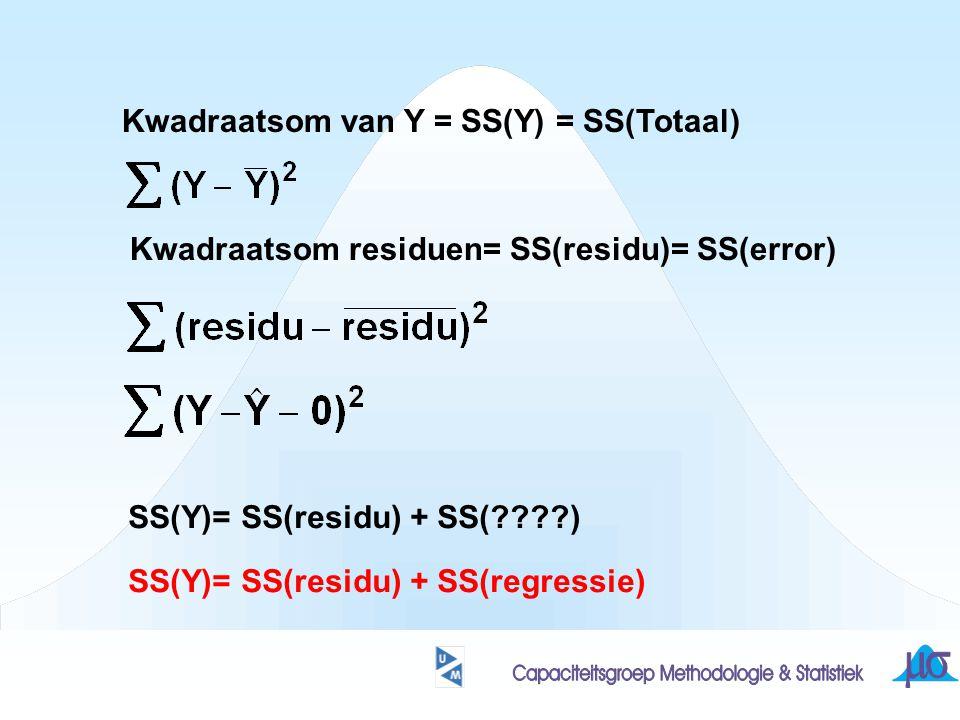 Kwadraatsom van Y = SS(Y) = SS(Totaal)