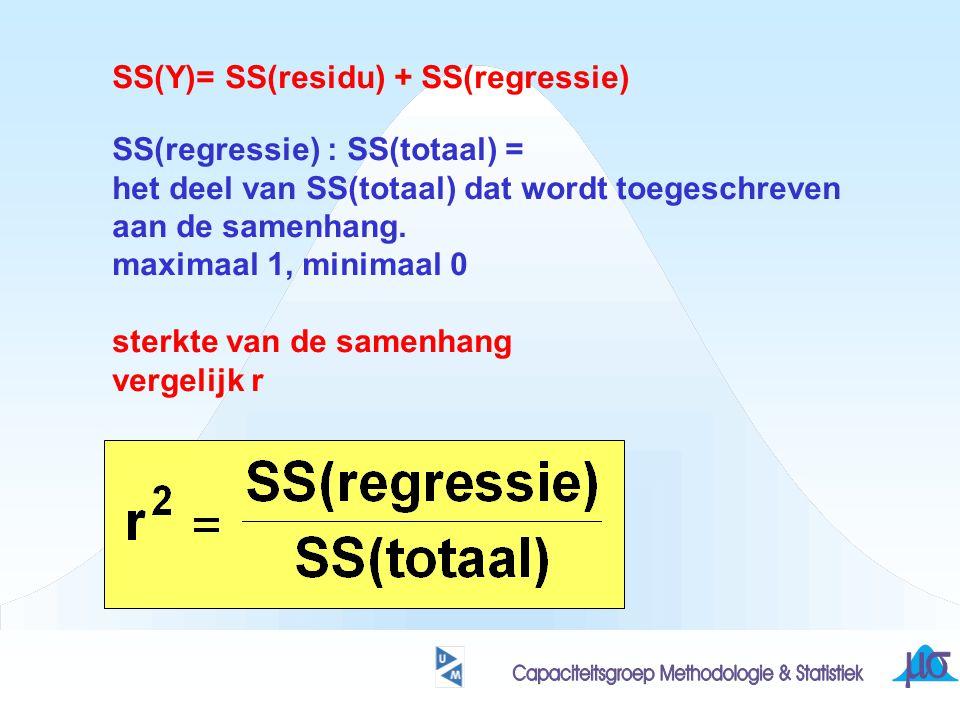 SS(Y)= SS(residu) + SS(regressie)