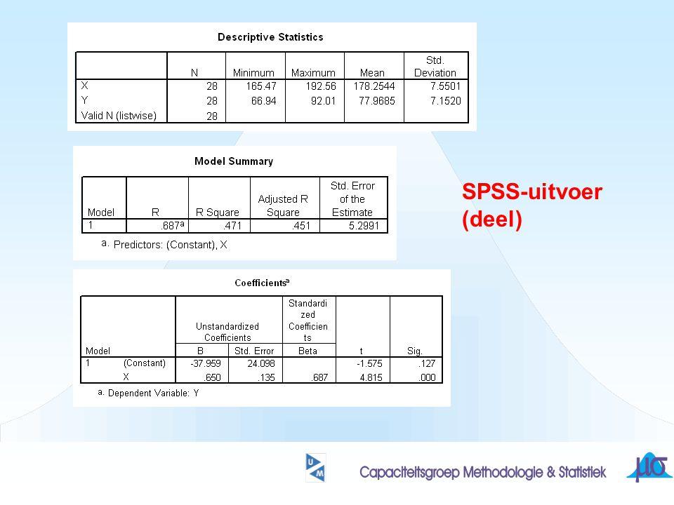 SPSS-uitvoer (deel)