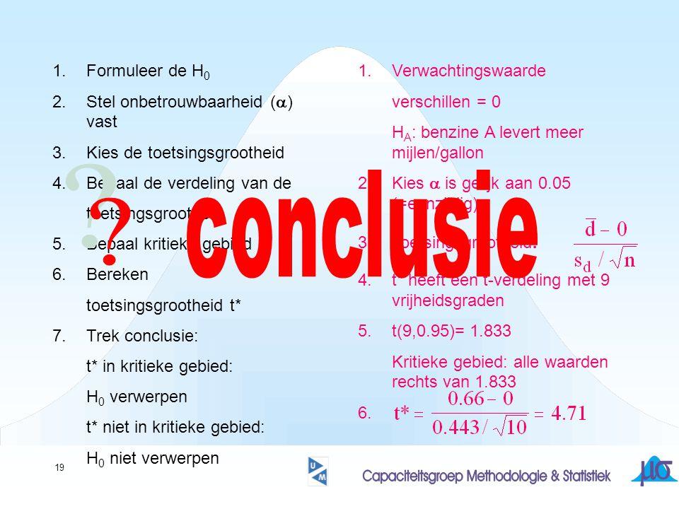 conclusie Formuleer de H0 Stel onbetrouwbaarheid (a) vast