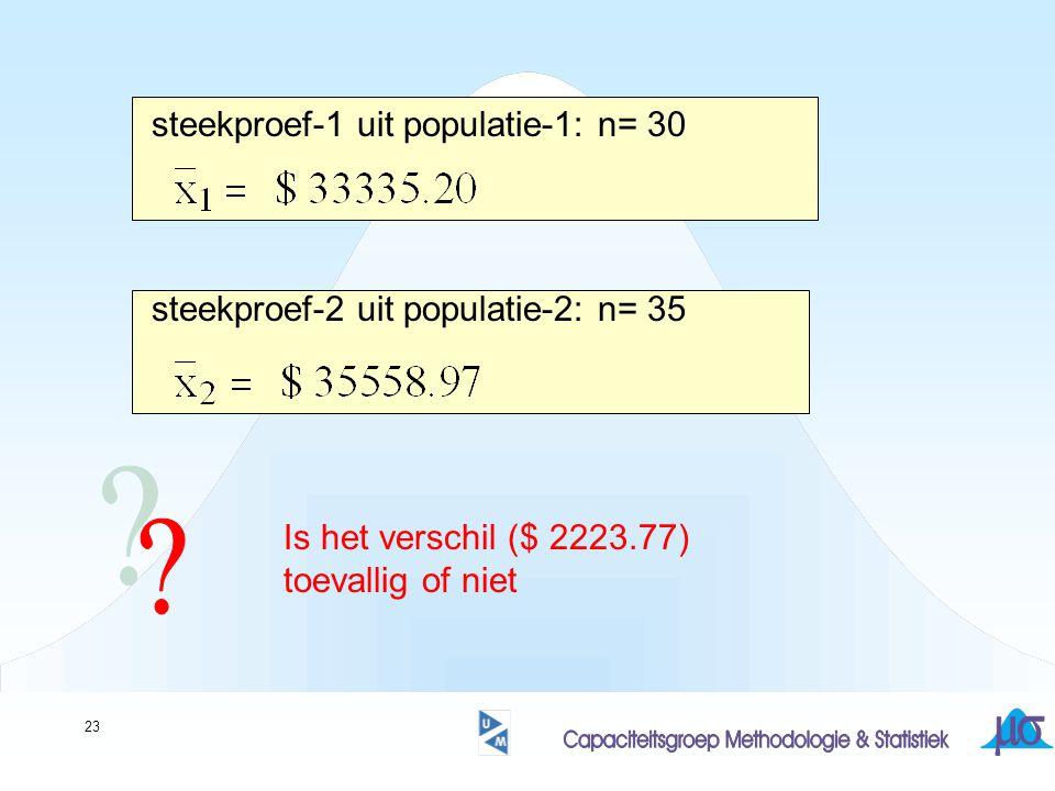 steekproef-1 uit populatie-1: n= 30