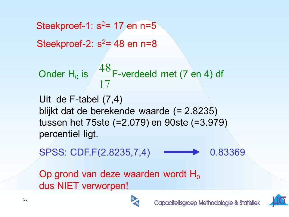Steekproef-1: s2= 17 en n=5 Steekproef-2: s2= 48 en n=8. Onder H0 is F-verdeeld met (7 en 4) df.
