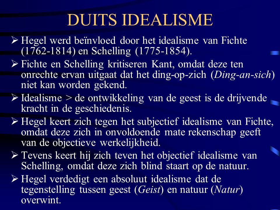 DUITS IDEALISME Hegel werd beïnvloed door het idealisme van Fichte (1762-1814) en Schelling (1775-1854).