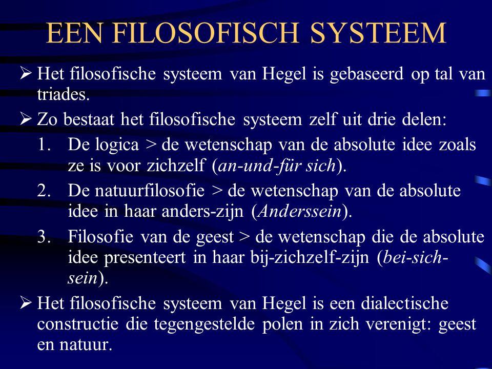 EEN FILOSOFISCH SYSTEEM