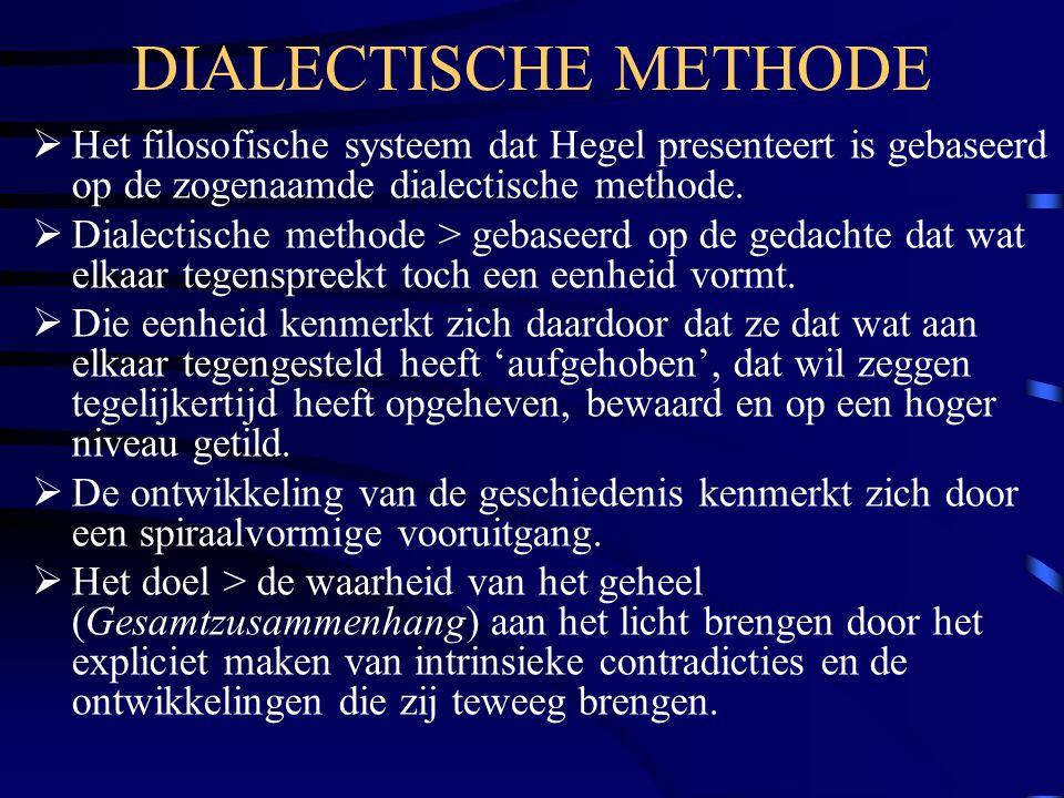 DIALECTISCHE METHODE Het filosofische systeem dat Hegel presenteert is gebaseerd op de zogenaamde dialectische methode.