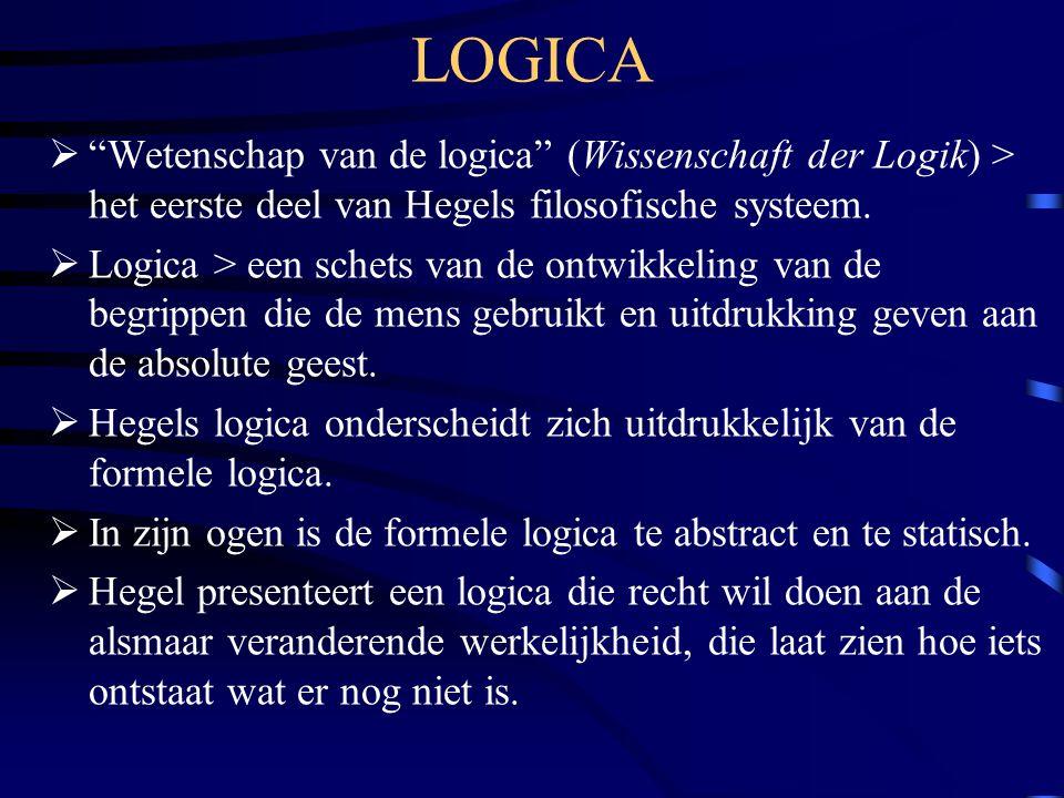 LOGICA Wetenschap van de logica (Wissenschaft der Logik) > het eerste deel van Hegels filosofische systeem.
