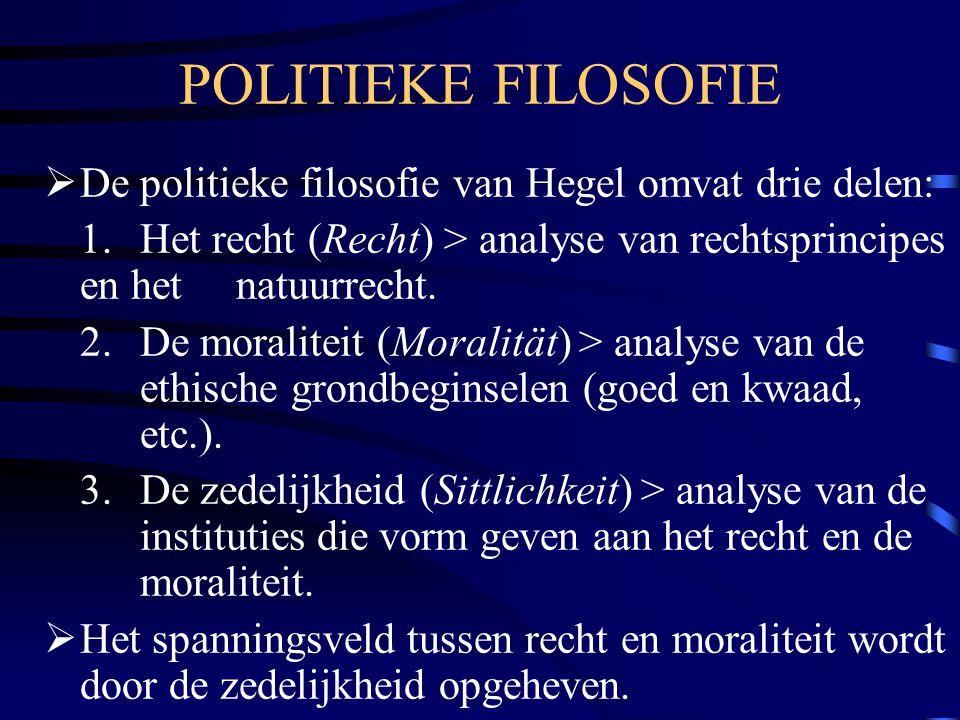 POLITIEKE FILOSOFIE De politieke filosofie van Hegel omvat drie delen: