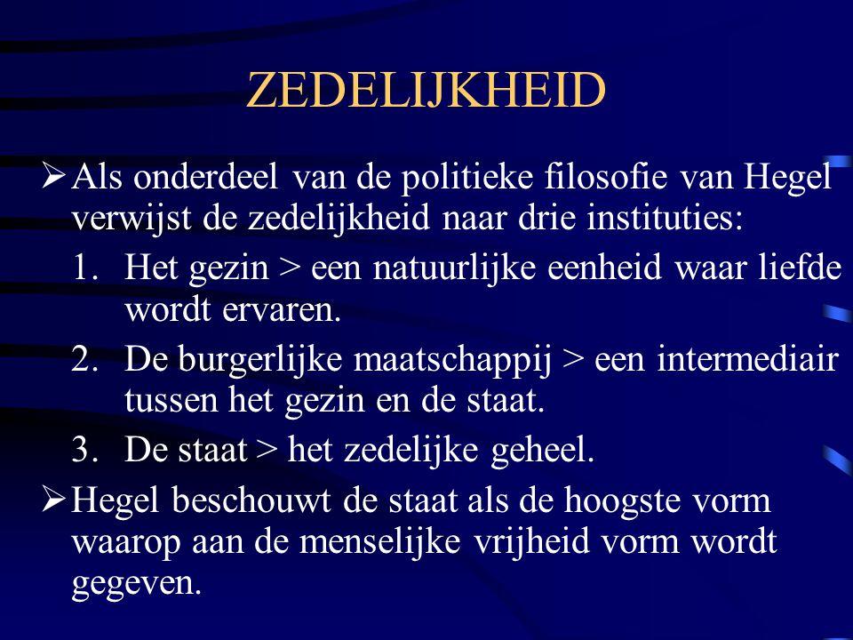 ZEDELIJKHEID Als onderdeel van de politieke filosofie van Hegel verwijst de zedelijkheid naar drie instituties:
