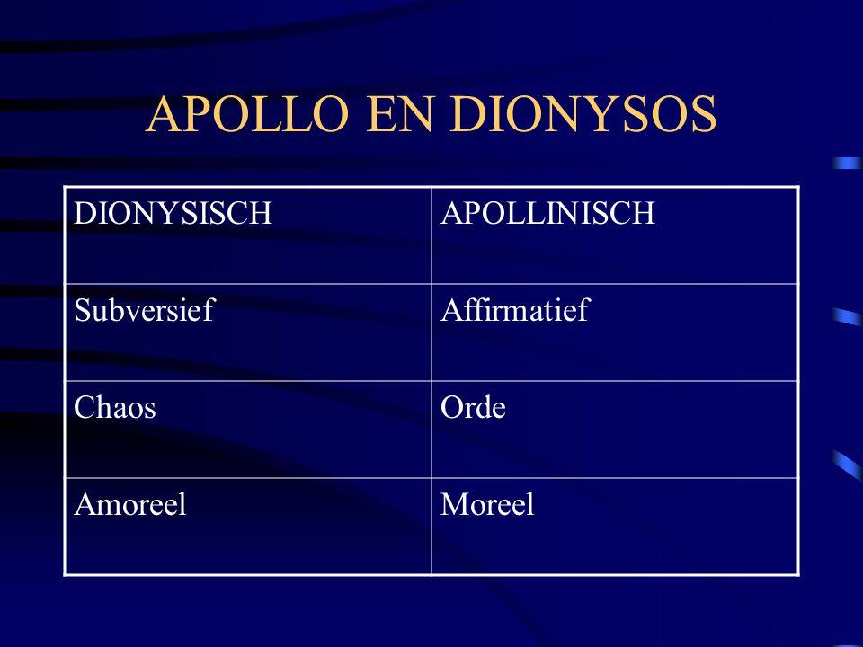 APOLLO EN DIONYSOS DIONYSISCH APOLLINISCH Subversief Affirmatief Chaos