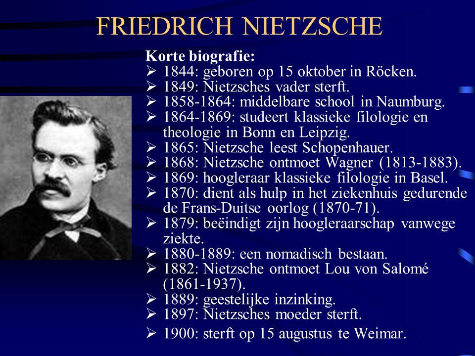 FRIEDRICH NIETZSCHE Korte biografie: