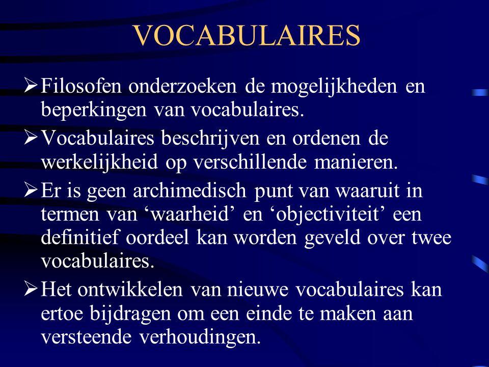 VOCABULAIRES Filosofen onderzoeken de mogelijkheden en beperkingen van vocabulaires.