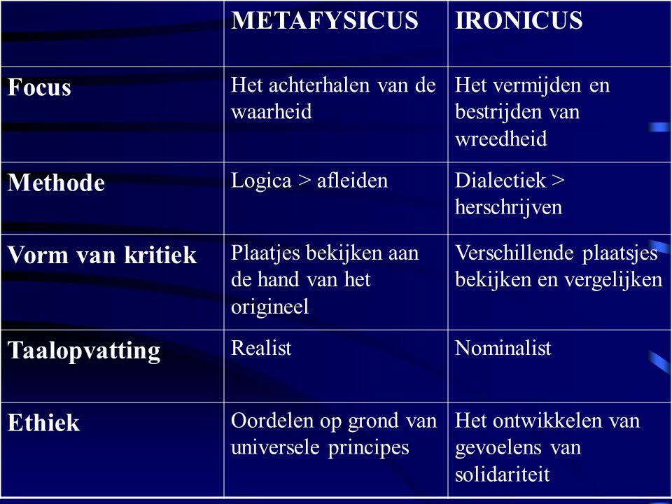 METAFYSICUS IRONICUS Focus Methode Vorm van kritiek Taalopvatting