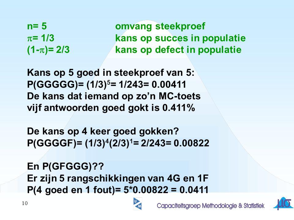 n= 5 omvang steekproef p= 1/3 kans op succes in populatie. (1-p)= 2/3 kans op defect in populatie.