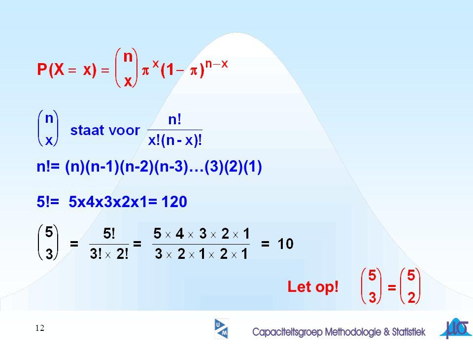 n!= (n)(n-1)(n-2)(n-3)…(3)(2)(1)
