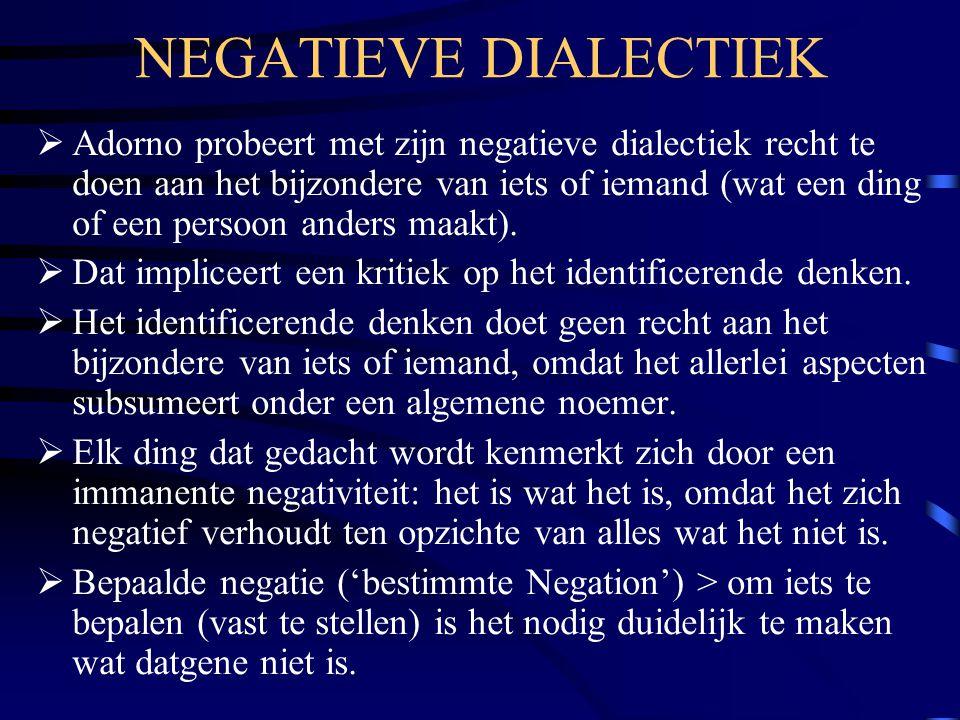 NEGATIEVE DIALECTIEK