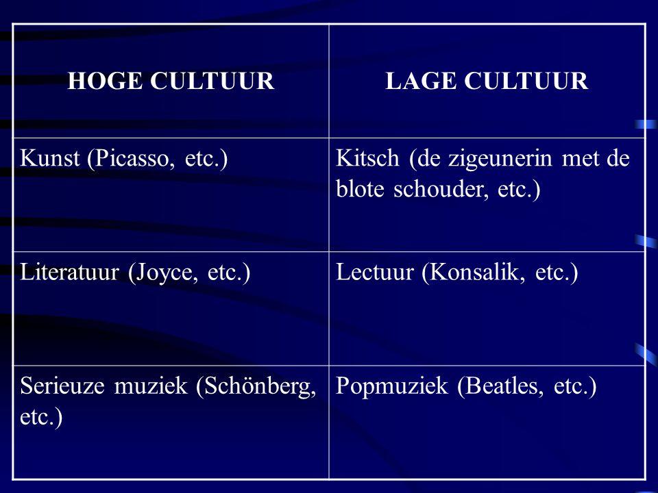 HOGE CULTUUR LAGE CULTUUR. Kunst (Picasso, etc.) Kitsch (de zigeunerin met de blote schouder, etc.)