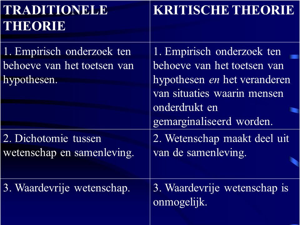 TRADITIONELE THEORIE KRITISCHE THEORIE