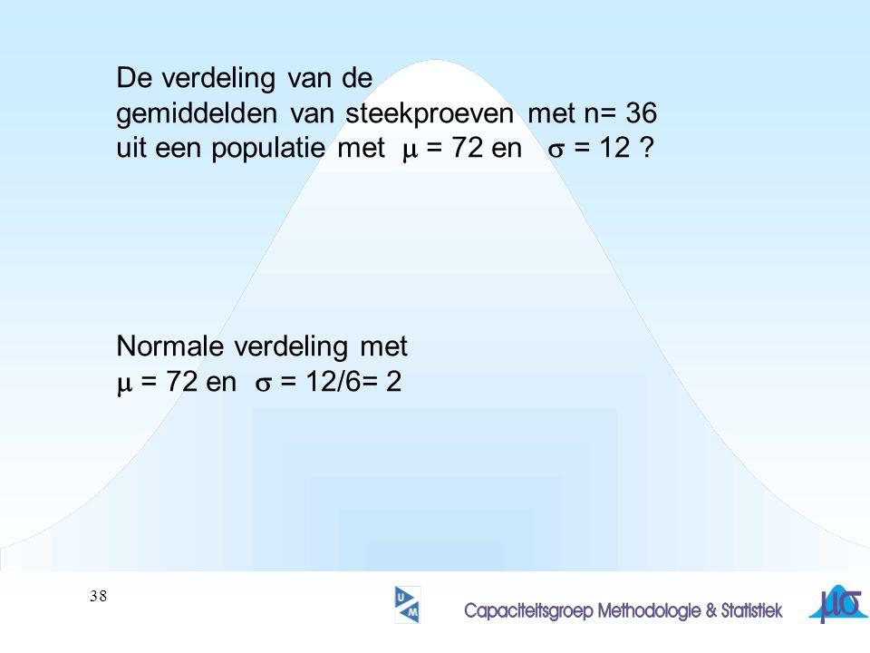 De verdeling van de gemiddelden van steekproeven met n= 36. uit een populatie met m = 72 en s = 12