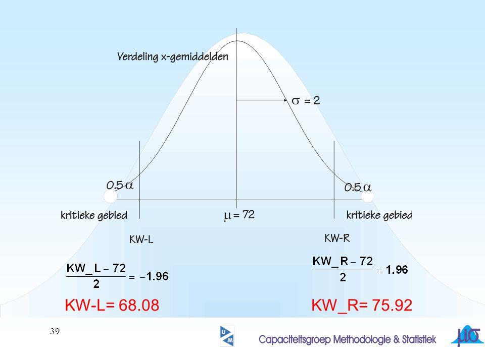 KW-L= 68.08 KW_R= 75.92