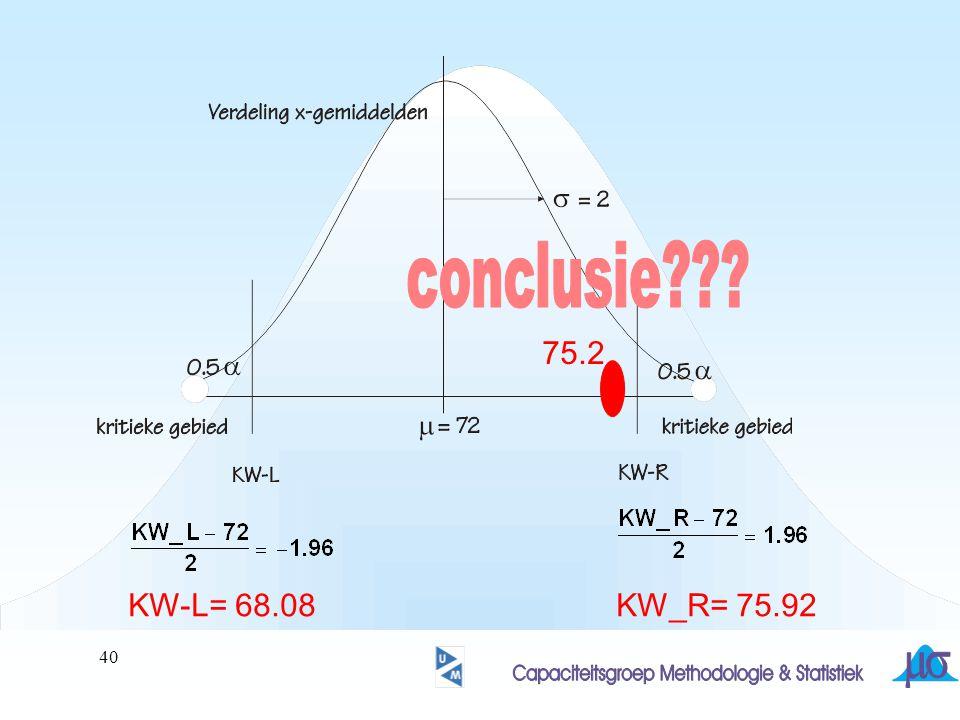 conclusie 75.2 KW-L= 68.08 KW_R= 75.92