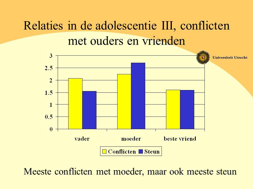 Relaties in de adolescentie III, conflicten met ouders en vrienden