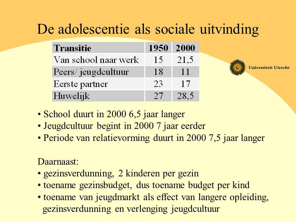 De adolescentie als sociale uitvinding