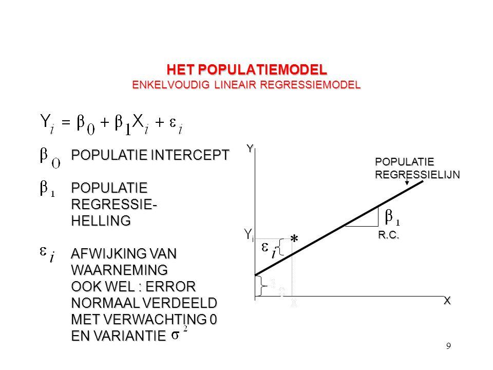 HET POPULATIEMODEL ENKELVOUDIG LINEAIR REGRESSIEMODEL