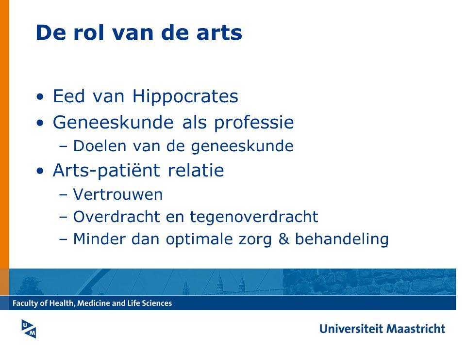 De rol van de arts Eed van Hippocrates Geneeskunde als professie