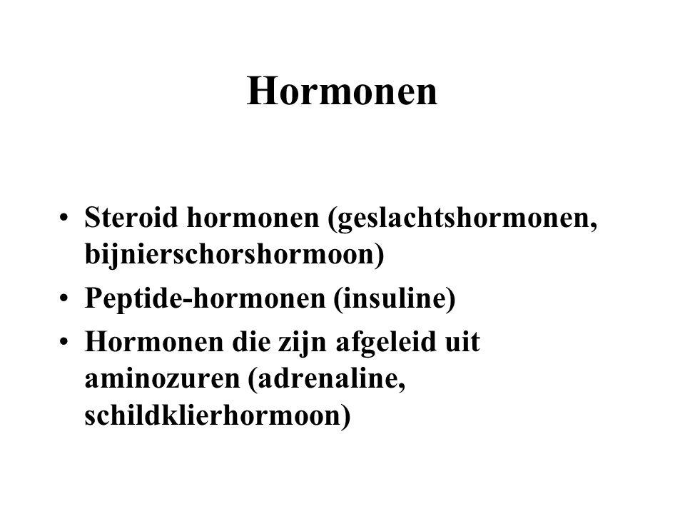Hormonen Steroid hormonen (geslachtshormonen, bijnierschorshormoon)