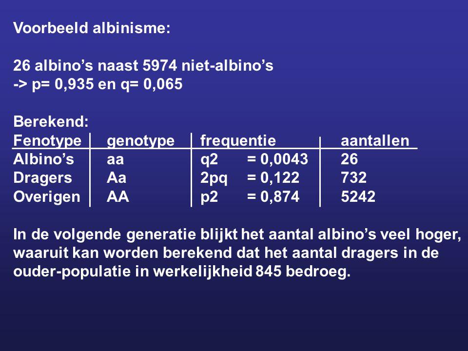 Voorbeeld albinisme: 26 albino's naast 5974 niet-albino's. -> p= 0,935 en q= 0,065. Berekend: Fenotype genotype frequentie aantallen.