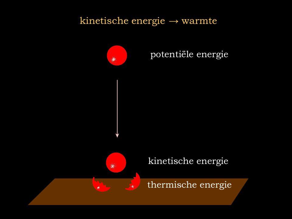 kinetische energie → warmte