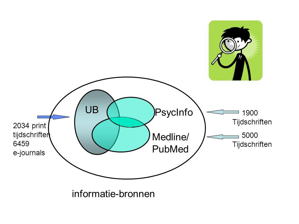 UB PsycInfo Medline/ PubMed informatie-bronnen 1900 Tijdschriften