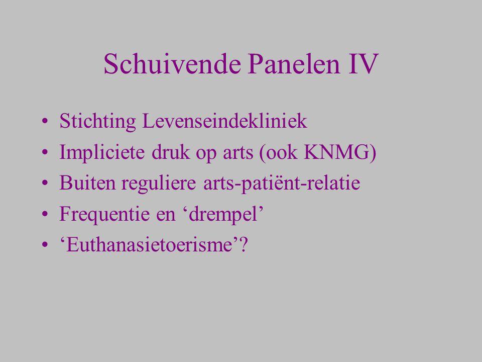 Schuivende Panelen IV Stichting Levenseindekliniek