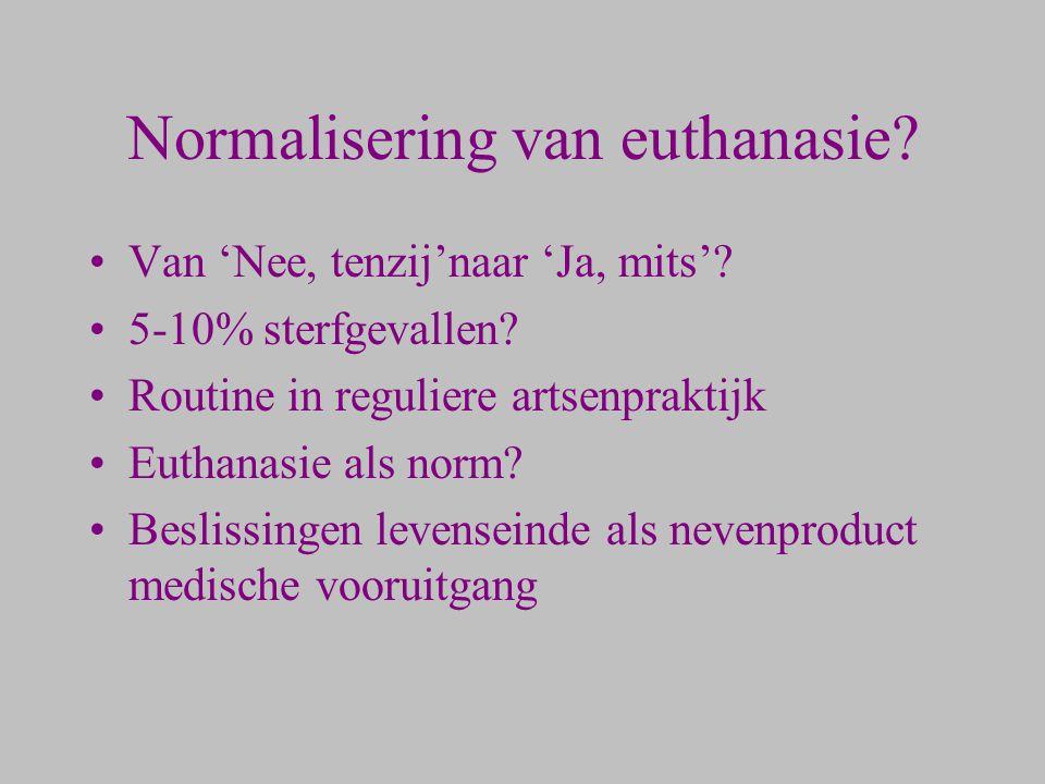 Normalisering van euthanasie