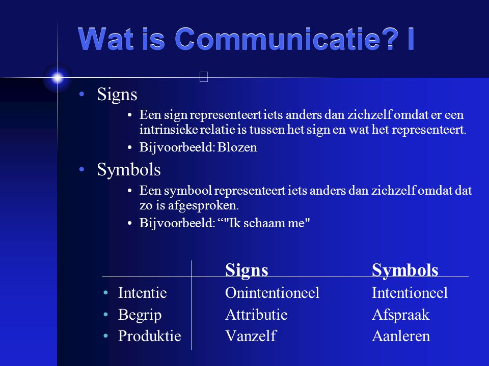 Wat is Communicatie I Signs Symbols Signs Symbols