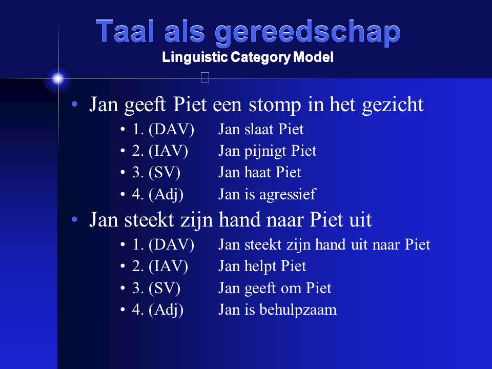 Taal als gereedschap Linguistic Category Model