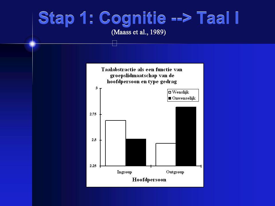 Stap 1: Cognitie --> Taal I (Maass et al., 1989)