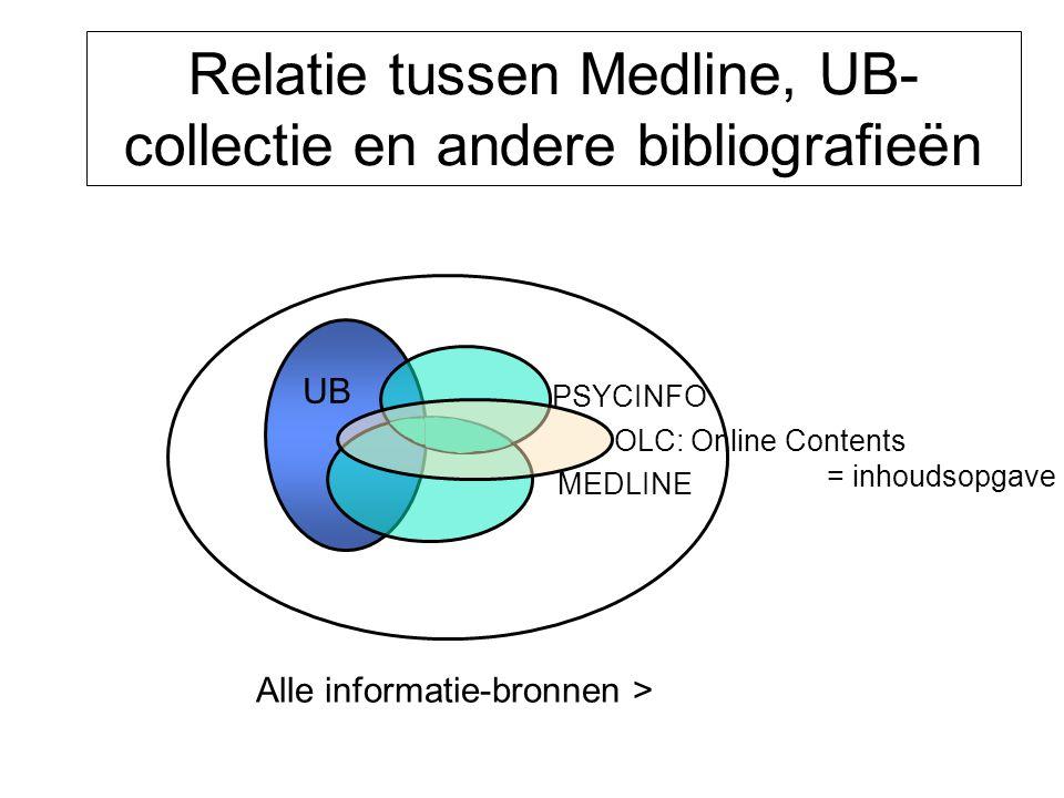 Relatie tussen Medline, UB- collectie en andere bibliografieën