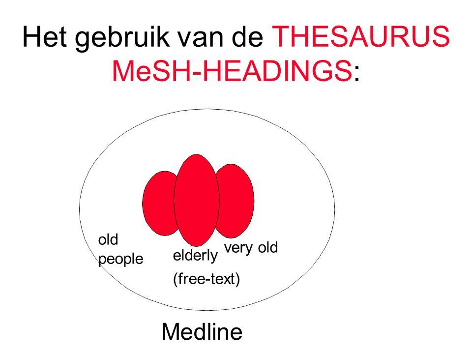Het gebruik van de THESAURUS MeSH-HEADINGS:
