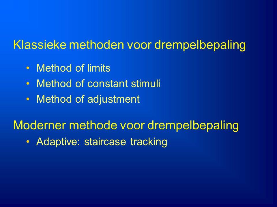 Klassieke methoden voor drempelbepaling