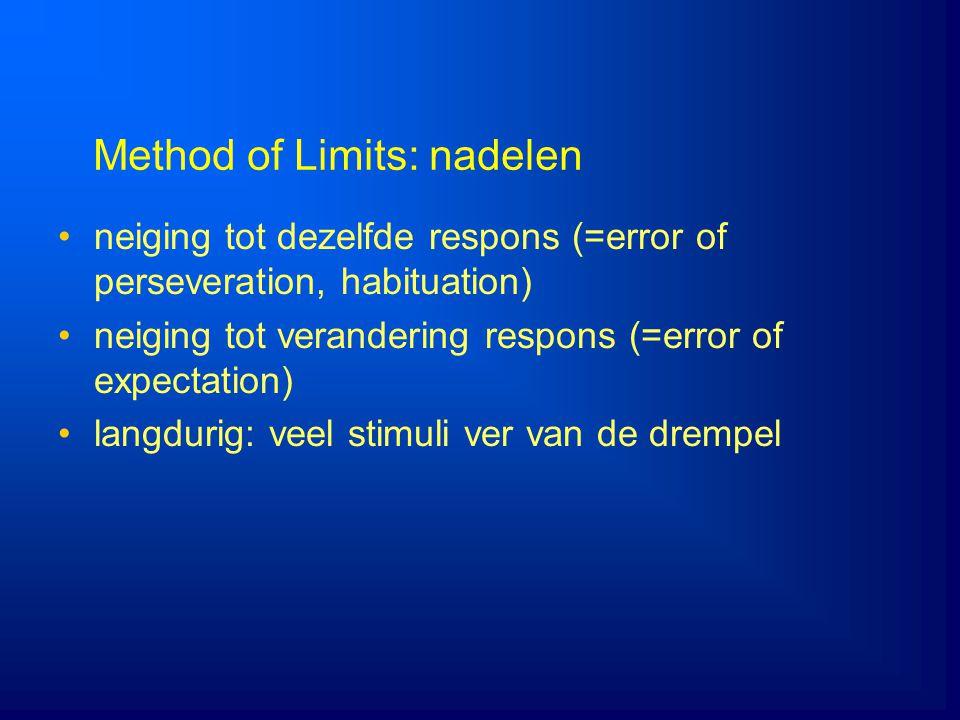 Method of Limits: nadelen
